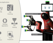 collaborative robot, Intera software, Embedded and external vision, CNC machining, High REsolution Force Control